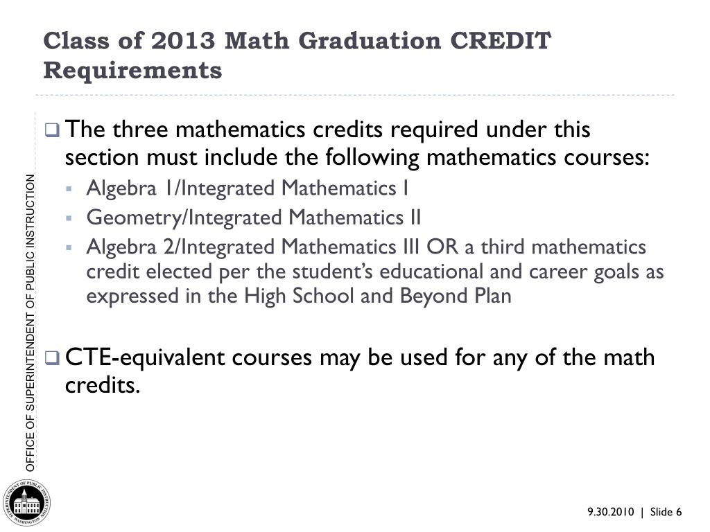 Class of 2013 Math Graduation CREDIT Requirements