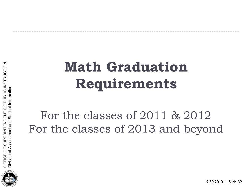Math Graduation Requirements