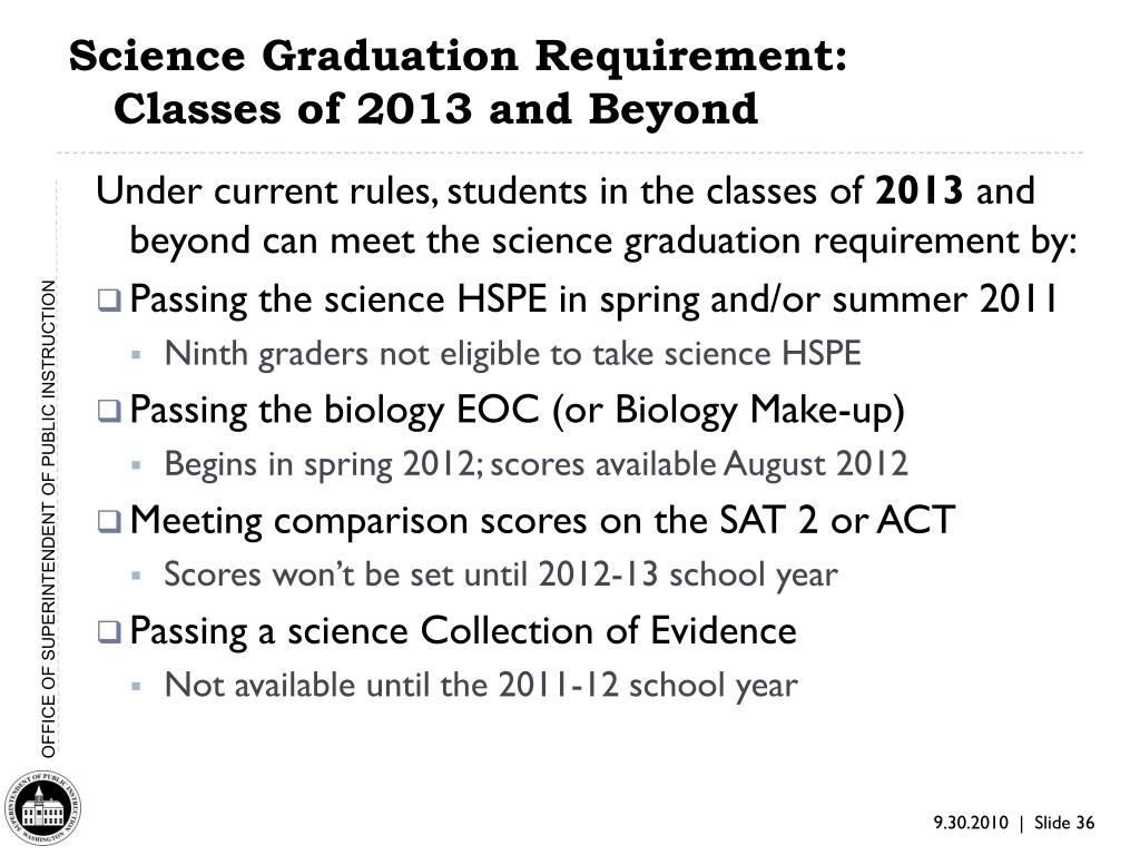Science Graduation Requirement: