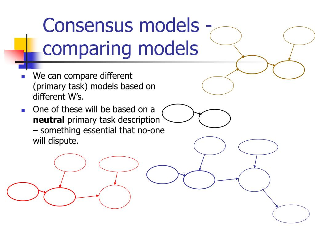 We can compare different (primary task) models based on different W's.