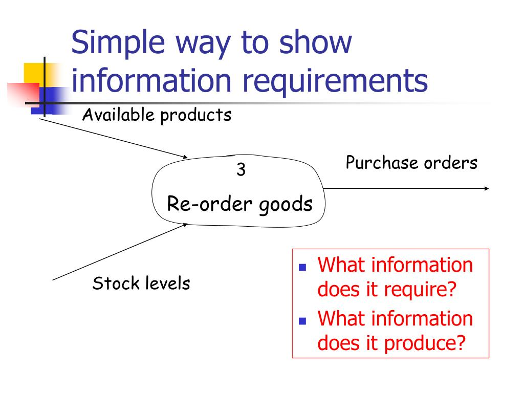 Simple way to show information requirements