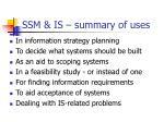 ssm is summary of uses