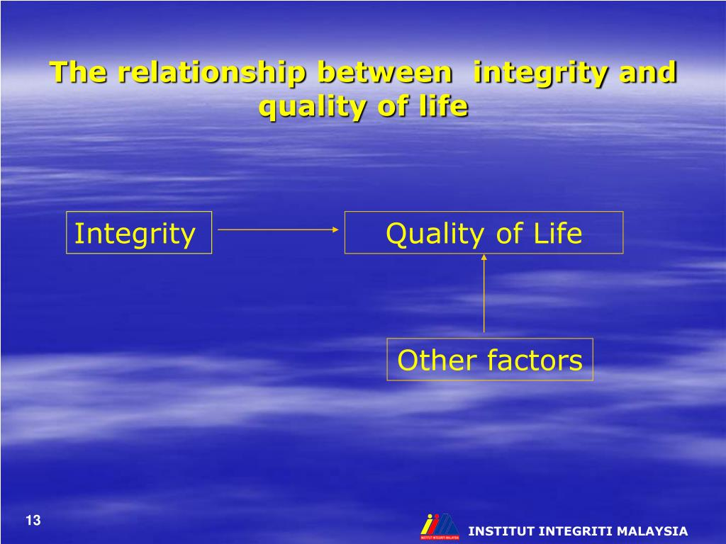 why malaysia quality of life The main aim of this study is to identify the quality of life (qol) among communities residing near the tembeling, pahang and muar rivers in malaysia this quantitative study used a constructed questionnaire as main tool.