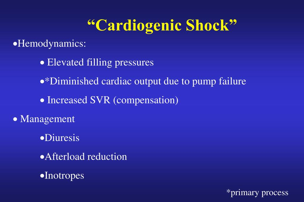 """Cardiogenic Shock"""