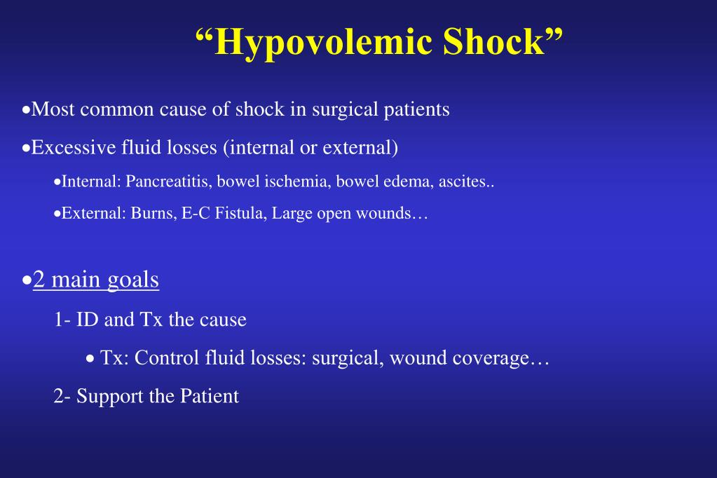 """""""Hypovolemic Shock"""""""