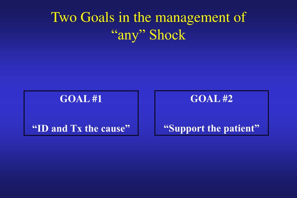 Two Goals in the management of