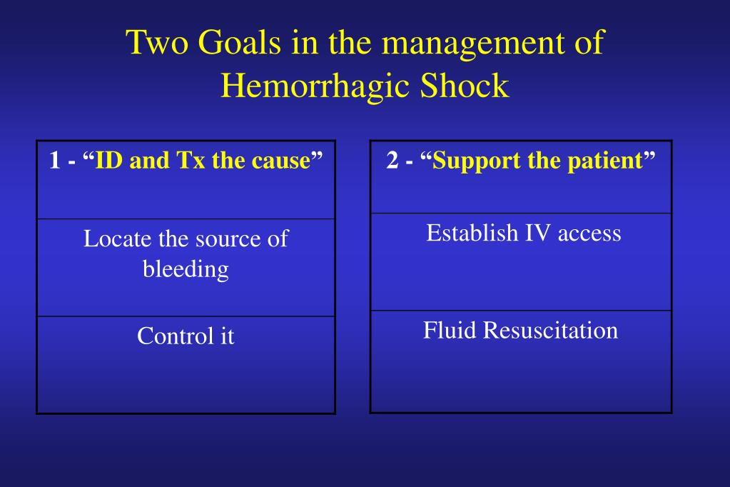 Two Goals in the management of Hemorrhagic Shock