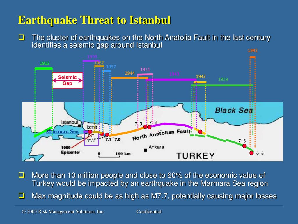 More than 10 million people and close to 60% of the economic value of Turkey would be impacted by an earthquake in the Marmara Sea region