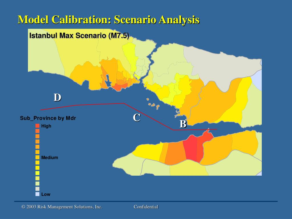 Model Calibration: Scenario Analysis