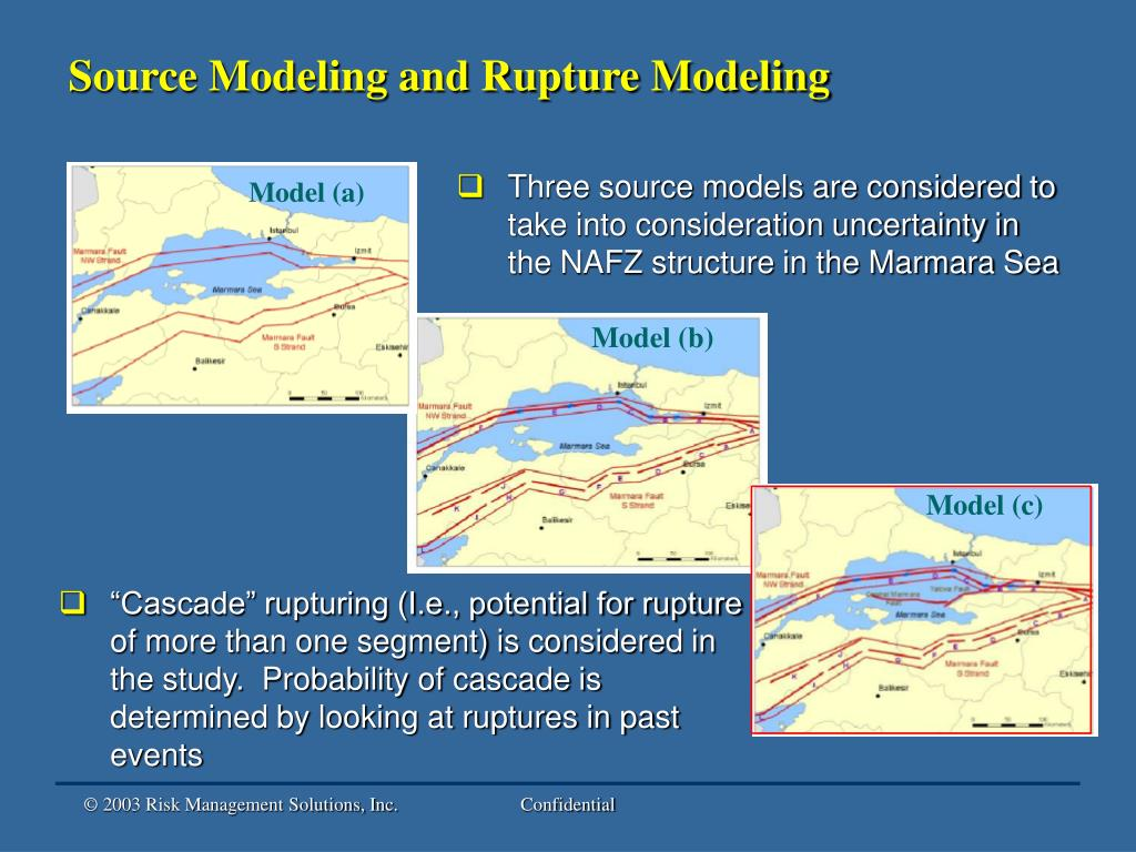 Source Modeling and Rupture Modeling