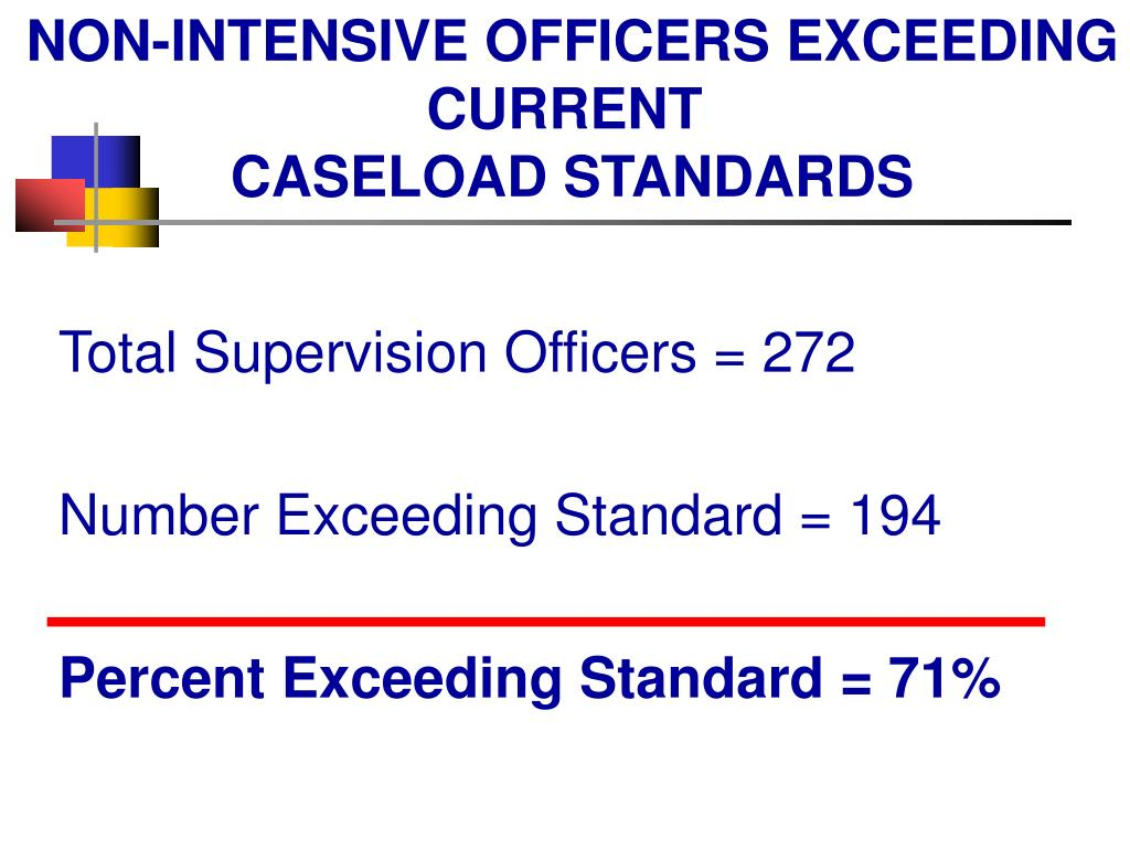 NON-INTENSIVE OFFICERS EXCEEDING CURRENT