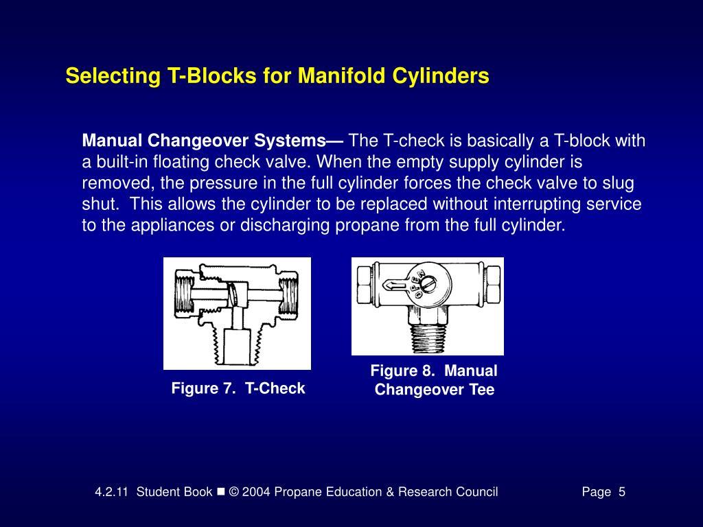 Figure 8.  Manual