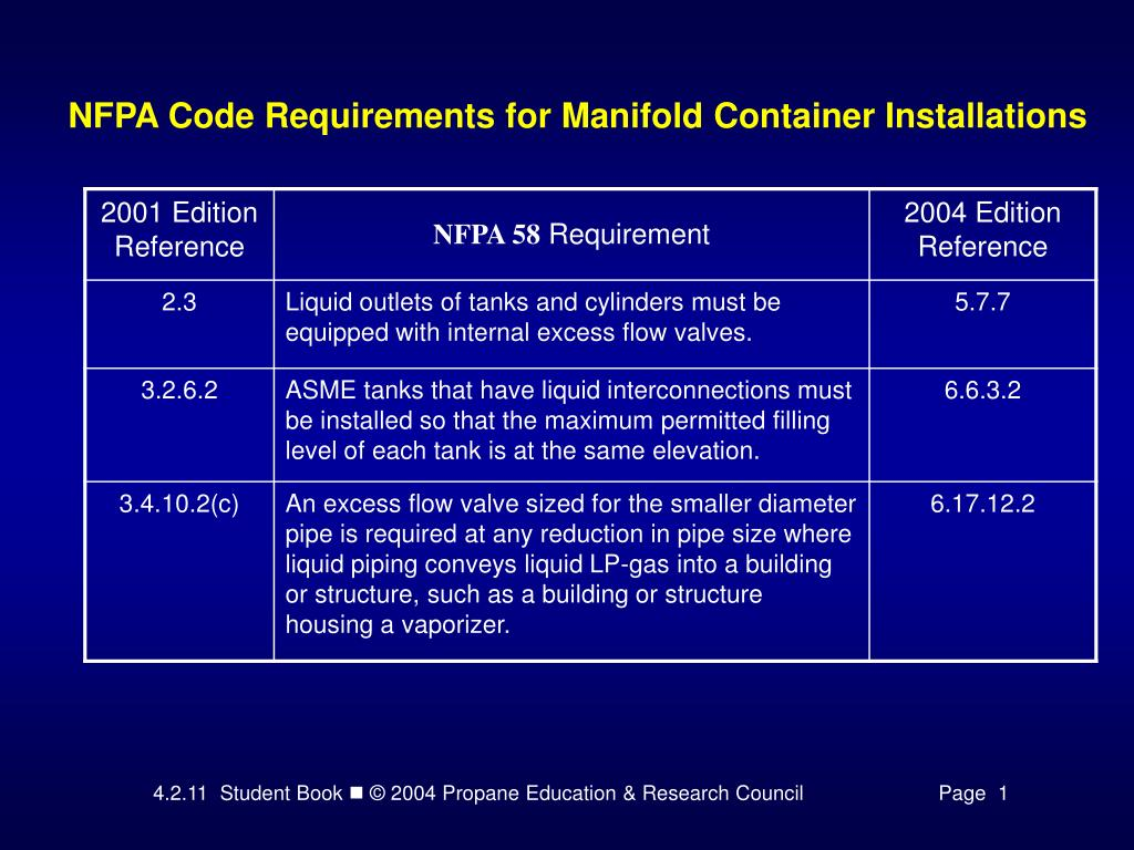 NFPA Code Requirements for Manifold Container Installations