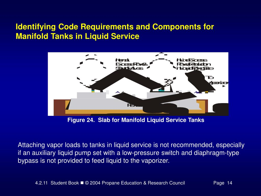 Figure 24.  Slab for Manifold Liquid Service Tanks