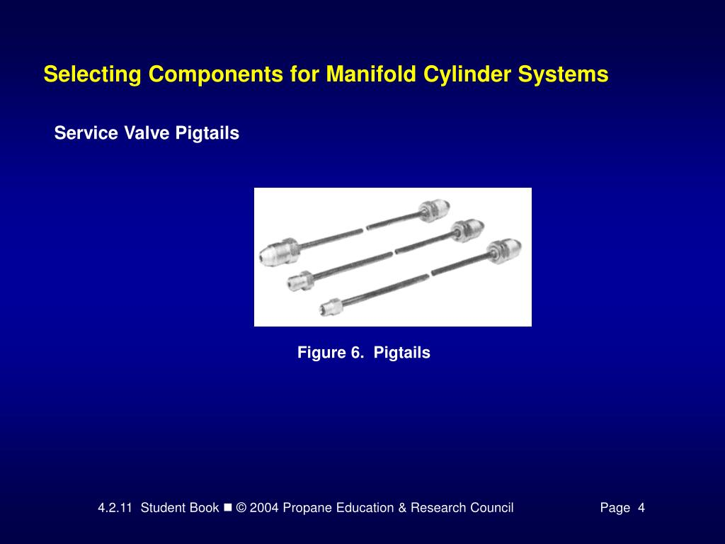 Selecting Components for Manifold Cylinder Systems