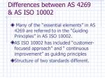 differences between as 4269 as iso 10002