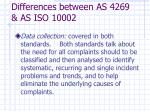 differences between as 4269 as iso 1000216