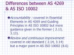 differences between as 4269 as iso 1000217