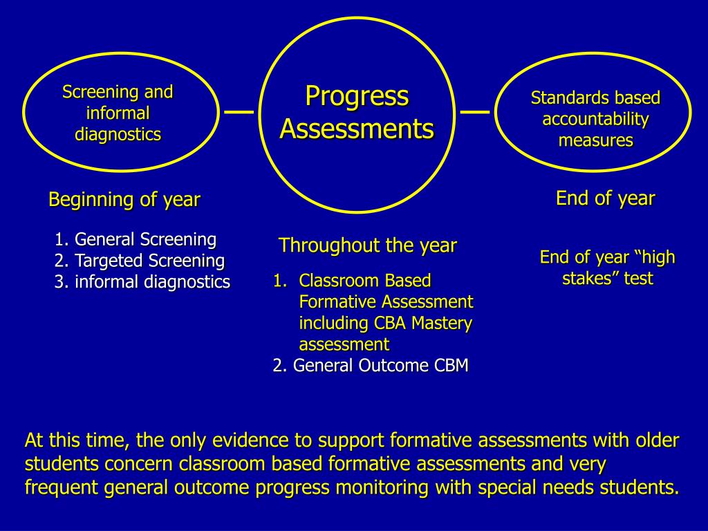 Progress Assessments