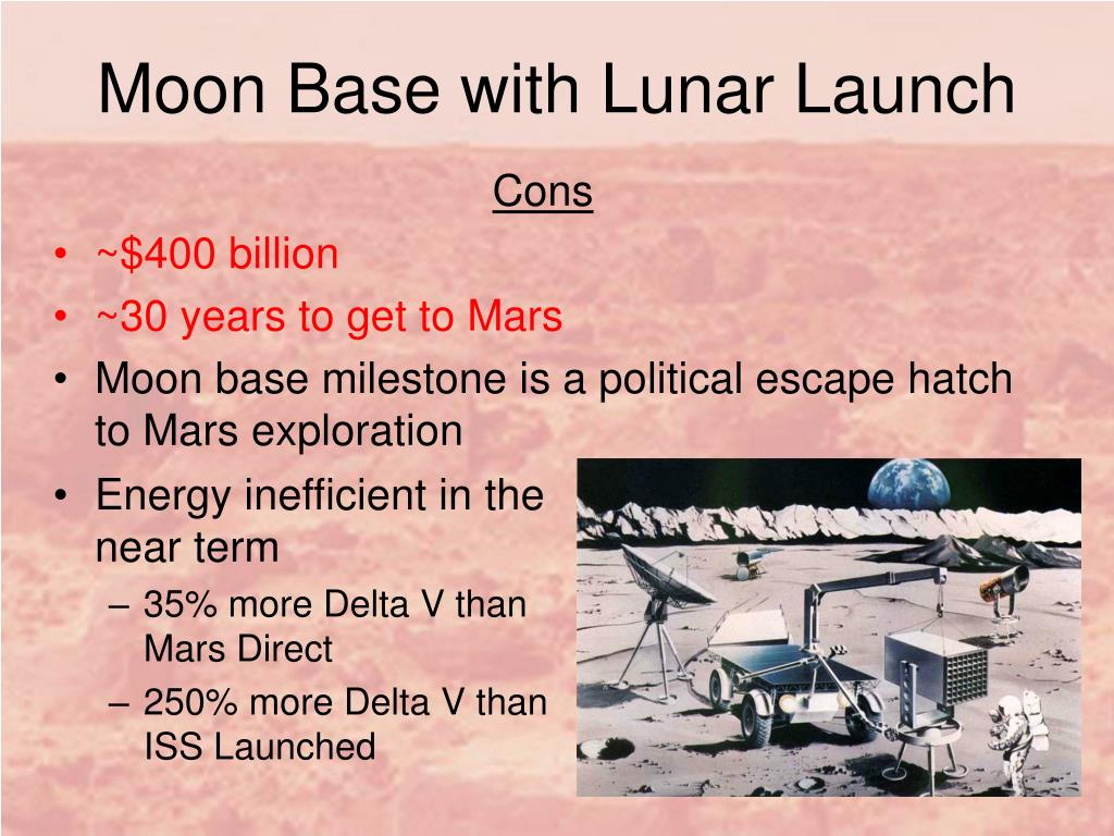 Moon Base with Lunar Launch
