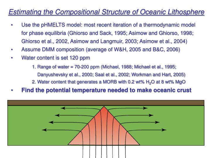 Estimating the Compositional Structure of Oceanic Lithosphere