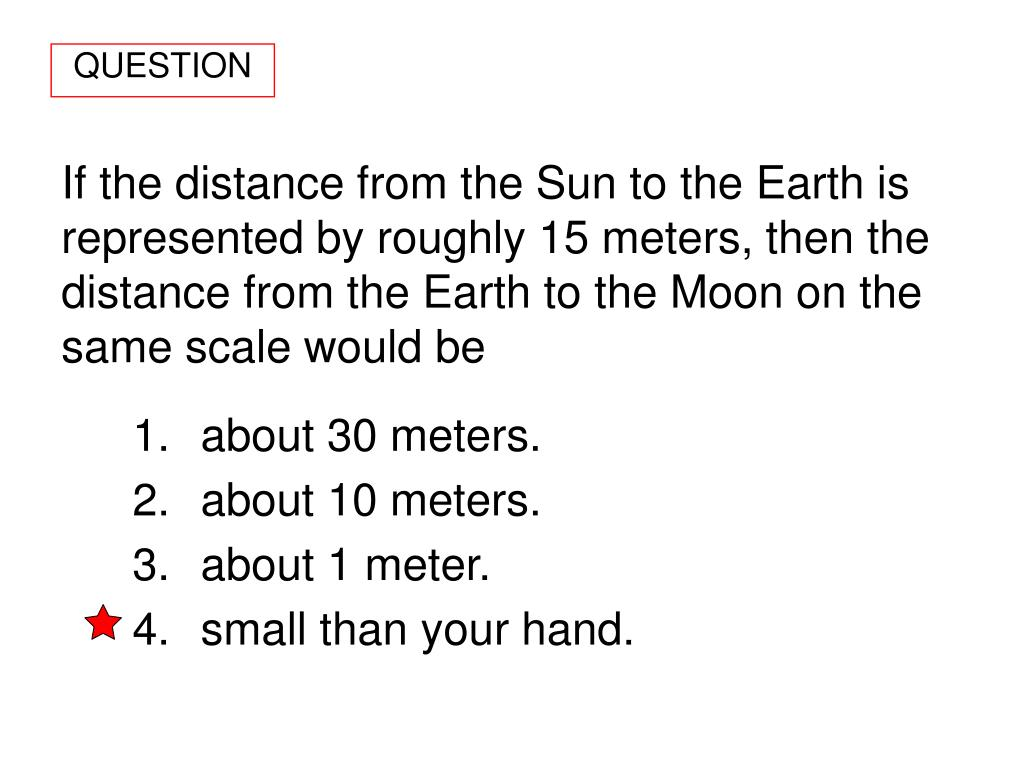 If the distance from the Sun to the Earth is represented by roughly 15 meters, then the distance from the Earth to the Moon on the same scale would be