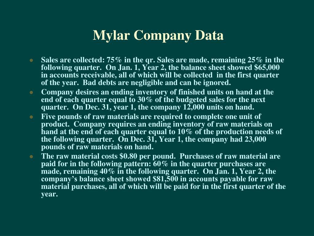 Mylar Company Data