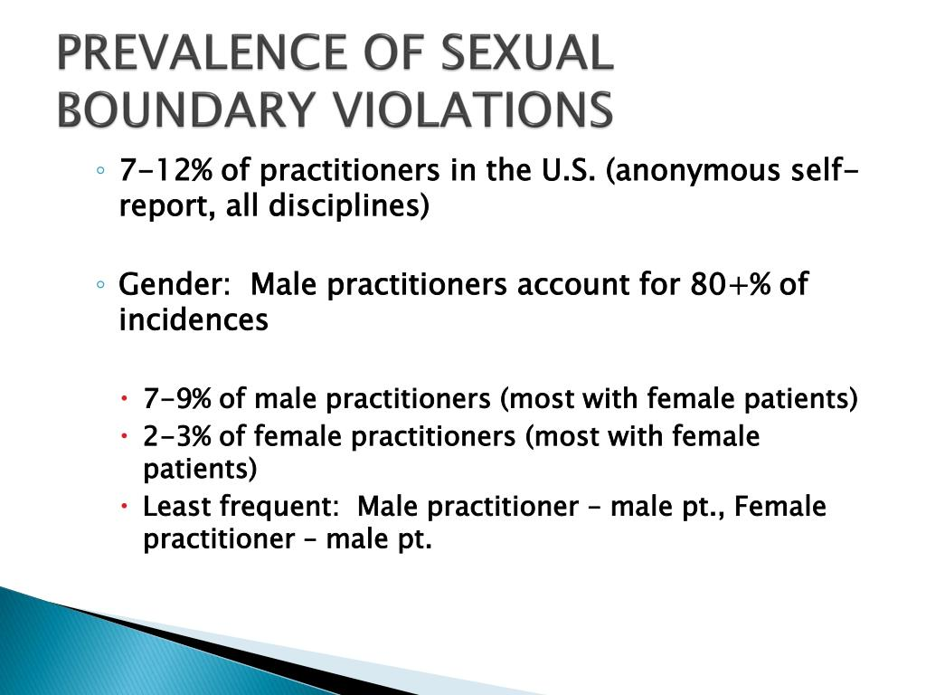 PREVALENCE OF SEXUAL BOUNDARY VIOLATIONS