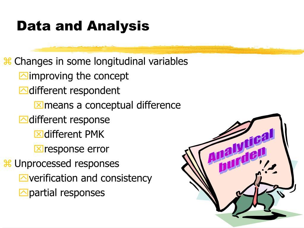 Data and Analysis