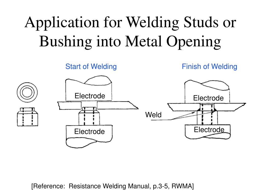 Application for Welding Studs or Bushing into Metal Opening