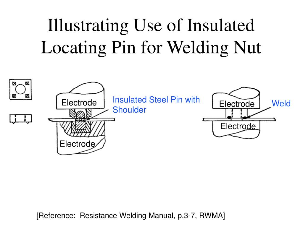 Illustrating Use of Insulated Locating Pin for Welding Nut
