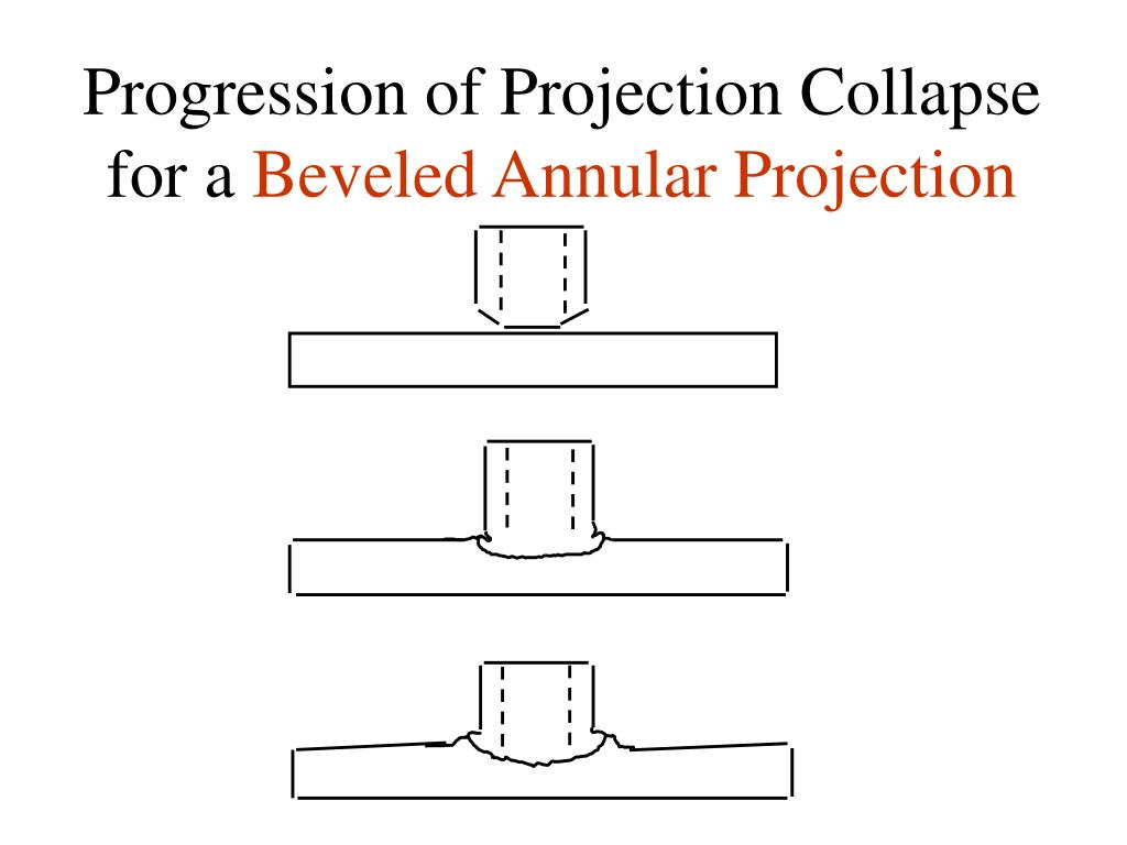 Progression of Projection Collapse for a