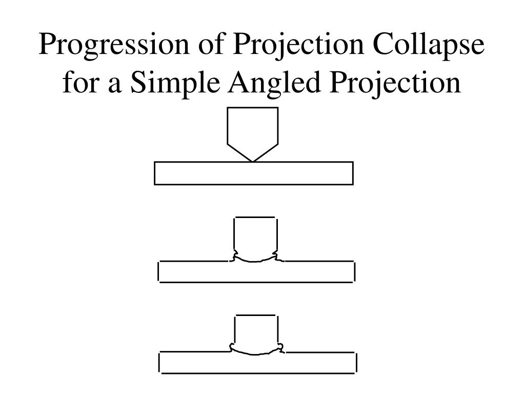 Progression of Projection Collapse for a Simple Angled Projection