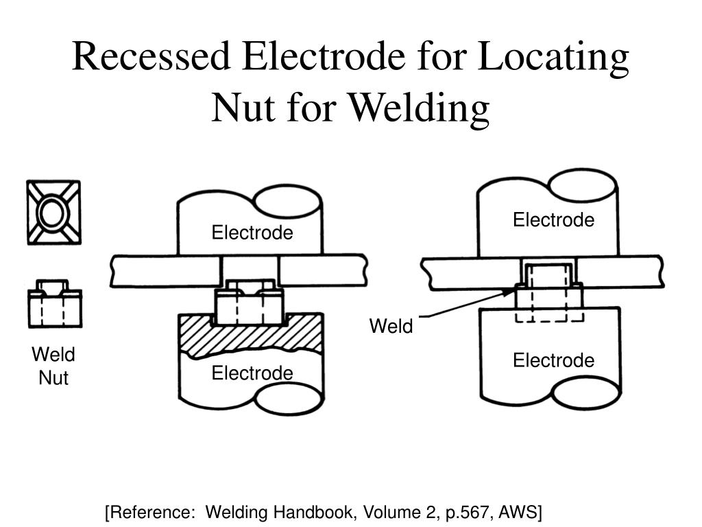 Recessed Electrode for Locating Nut for Welding