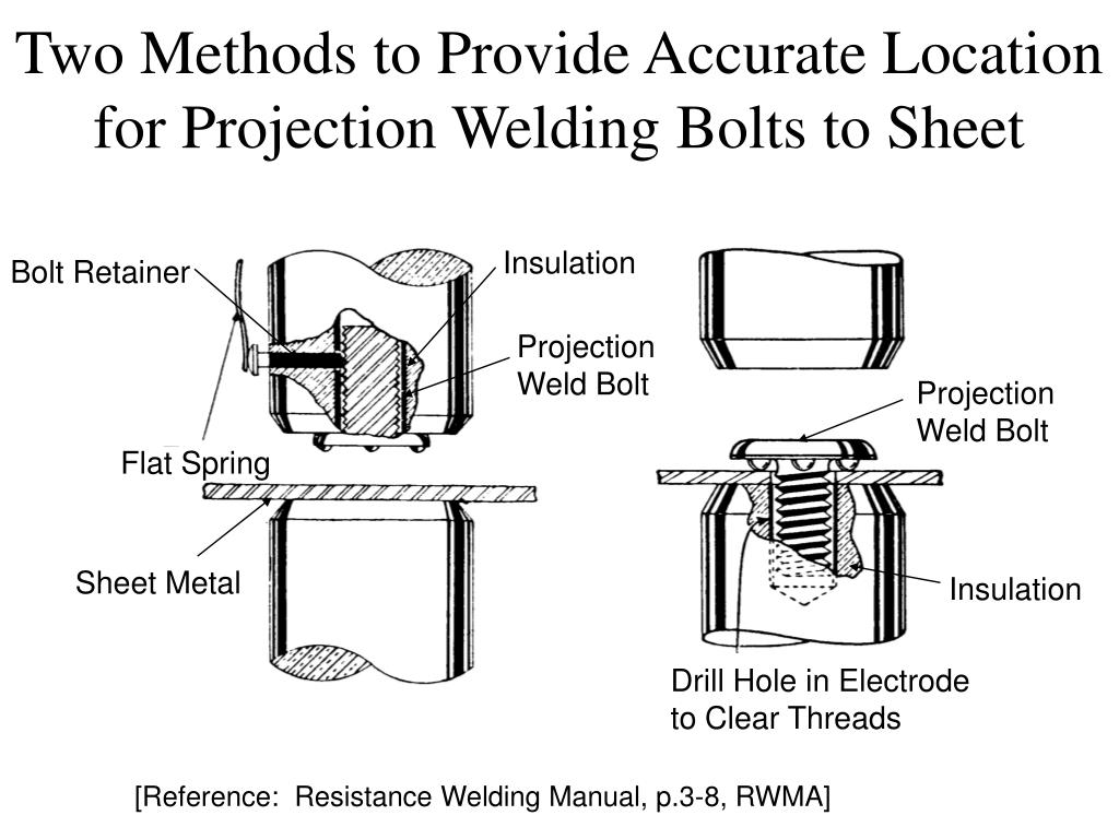 Two Methods to Provide Accurate Location for Projection Welding Bolts to Sheet