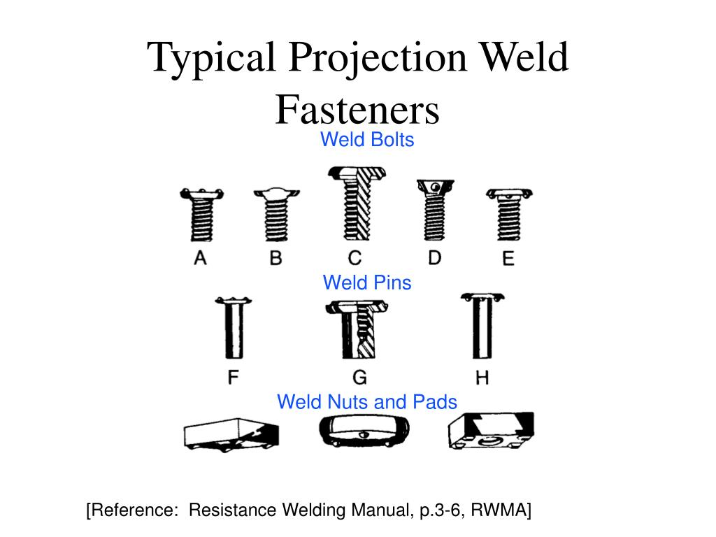 Typical Projection Weld Fasteners