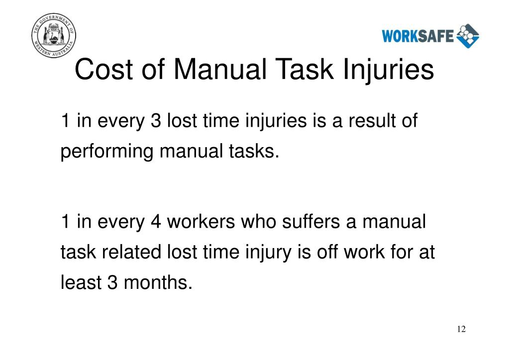 Cost of Manual Task Injuries