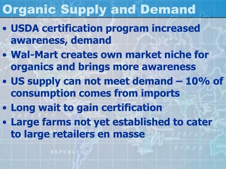 Organic Supply and Demand