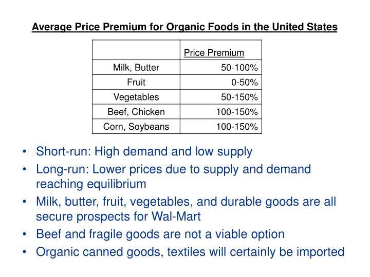 Average Price Premium for Organic Foods in the United States