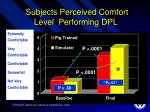 subjects perceived comfort level performing dpl