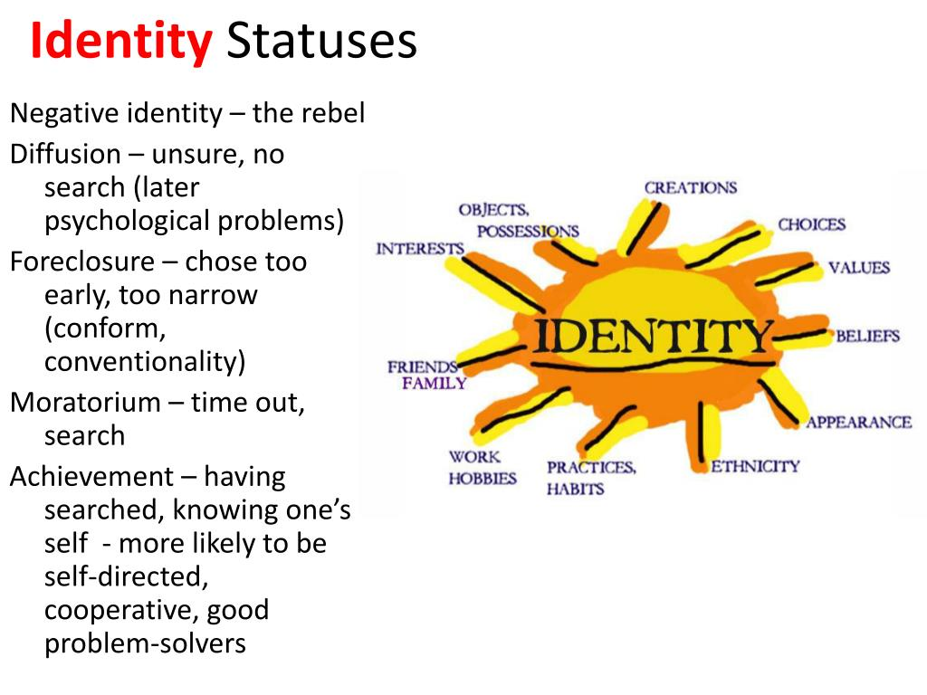identity moratorium and biculturalism In considering the complexities of deaf identities,  in the direction of biculturalism  an institutionalized moratorium: risks and benefits to identity.