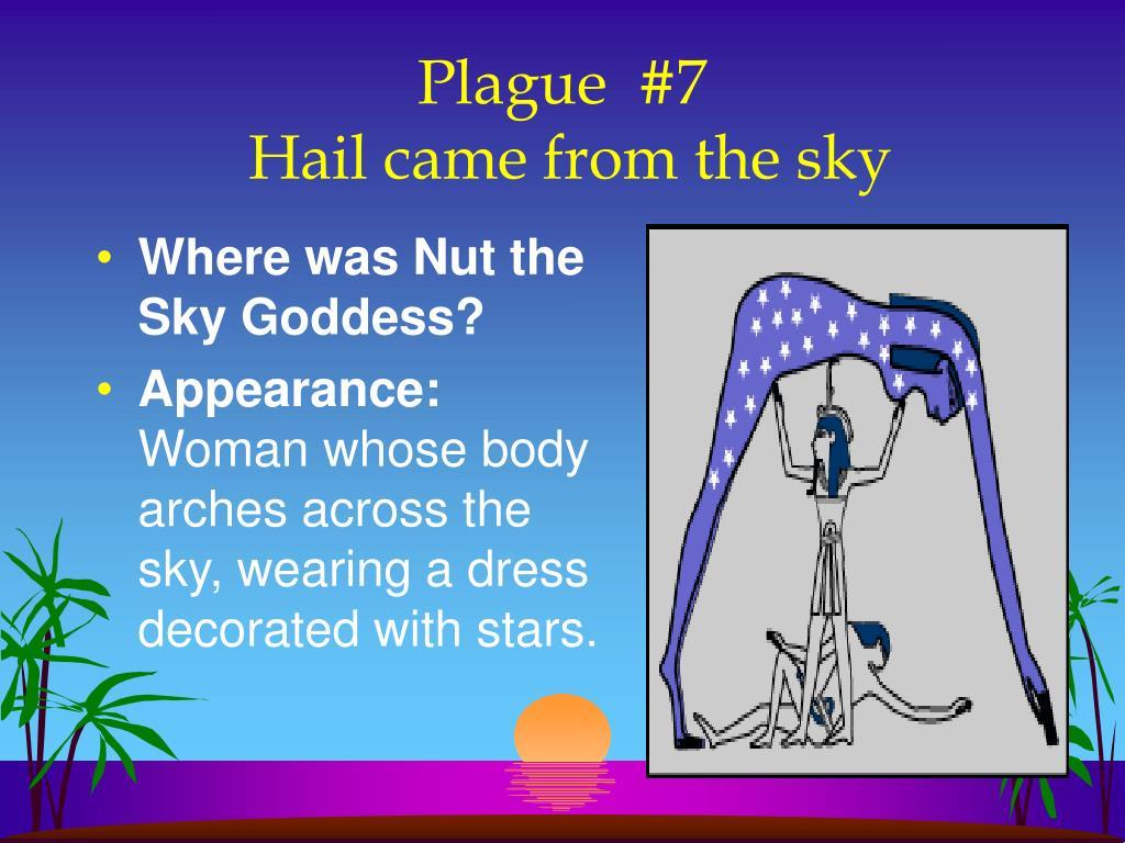 Where was Nut the Sky Goddess?