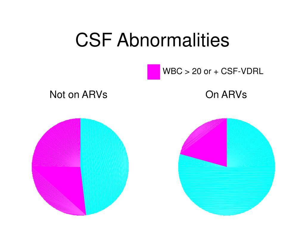 CSF Abnormalities