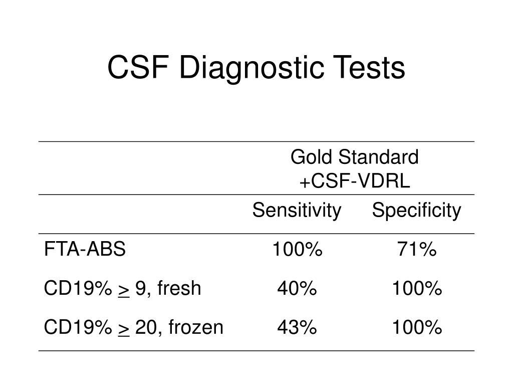 CSF Diagnostic Tests