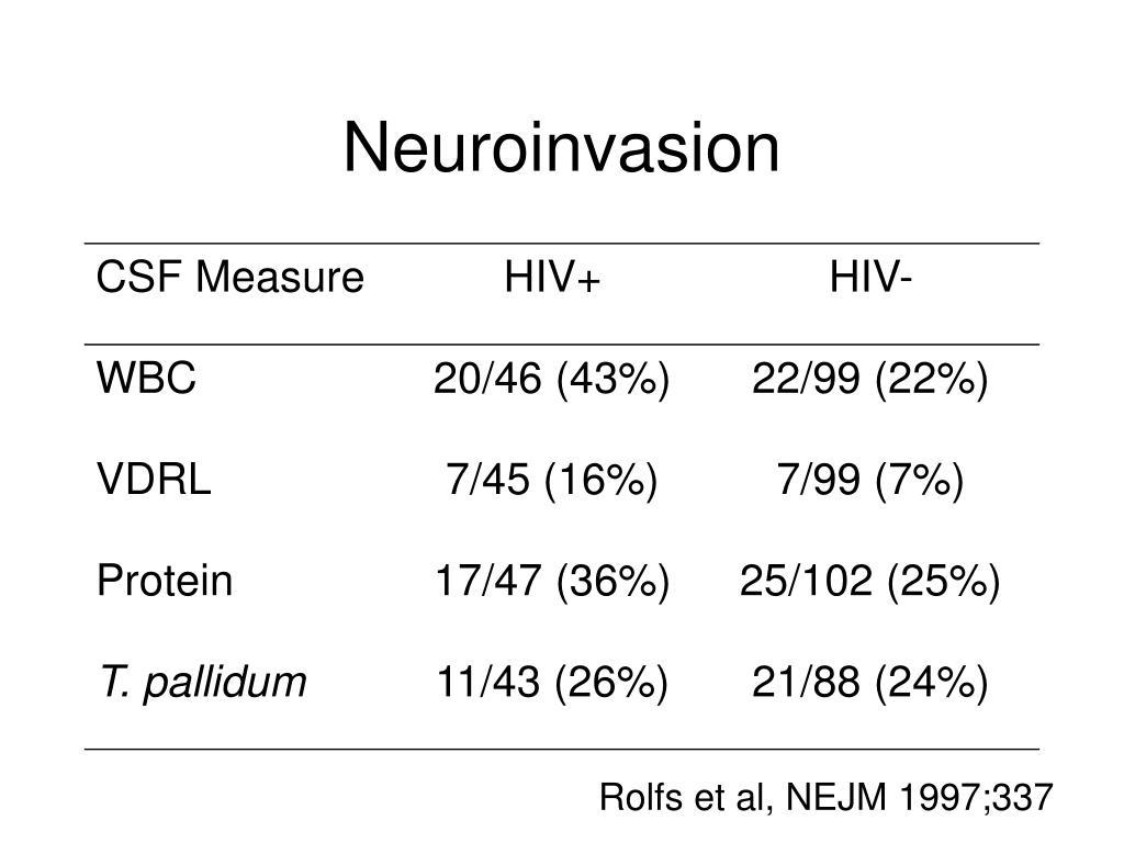 Neuroinvasion