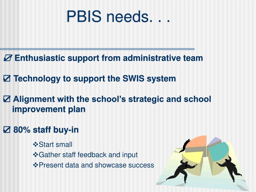 PBIS needs. . .