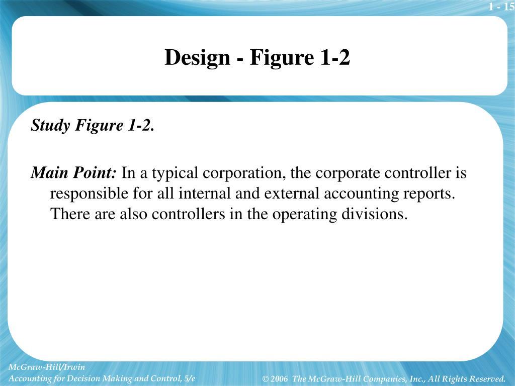 Design - Figure 1-2