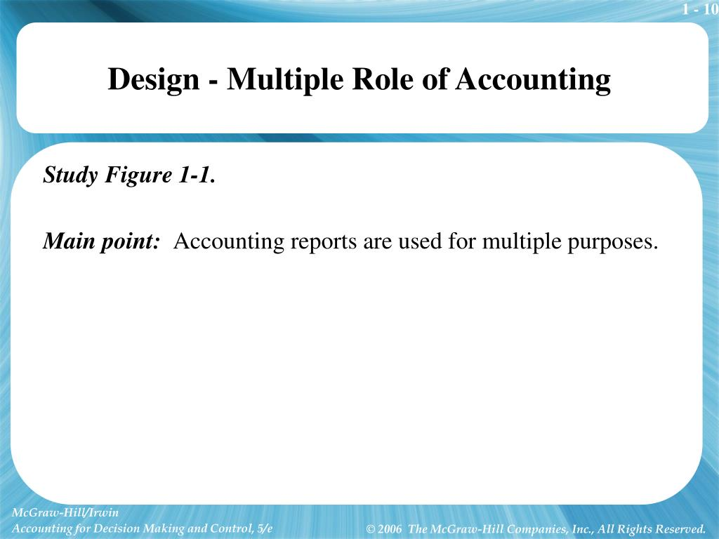 Design - Multiple Role of Accounting