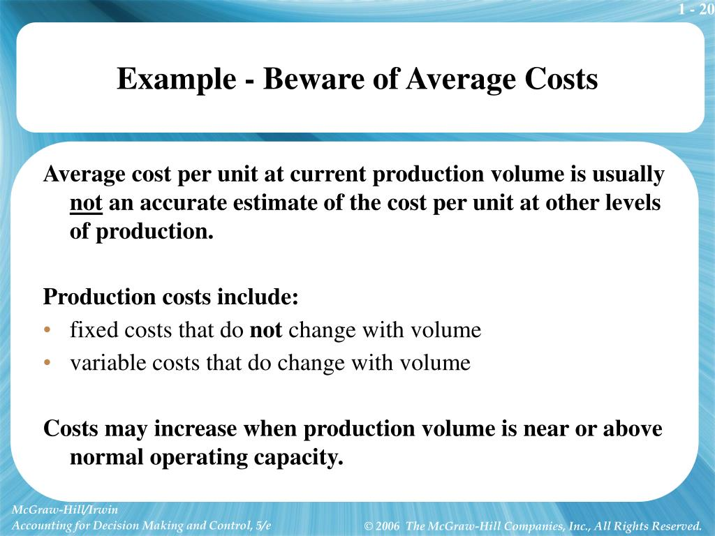 Example - Beware of Average Costs