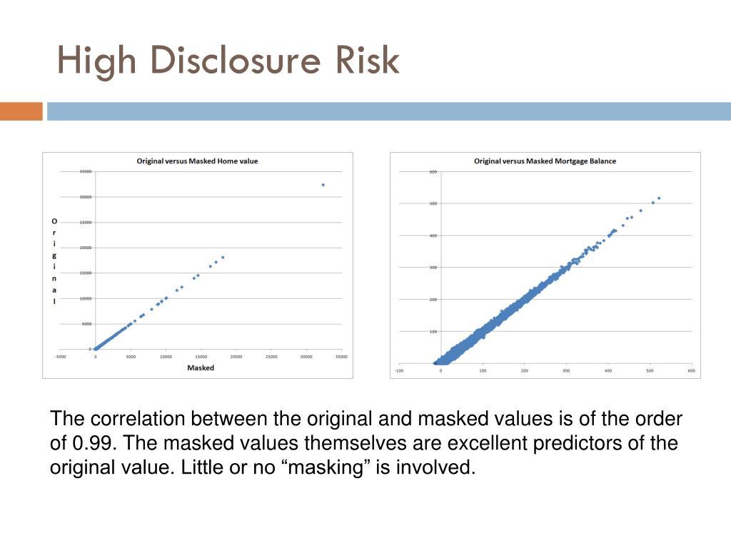 High Disclosure Risk
